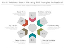 Public Relations Search Marketing Ppt Examples Professional