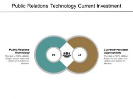 Public Relations Technology Current Investment Opportunities Creation Strategy Wealth Cpb