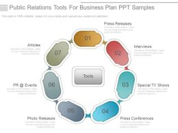 Public Relations Tools For Business Plan Ppt Samples