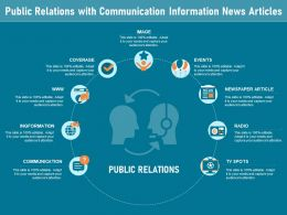 Public Relations With Communication Information News Articles