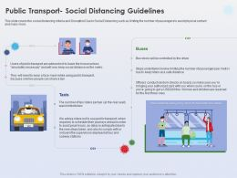 Public Transport Social Distancing Guidelines Public Transport Ppt Powerpoint Visuals