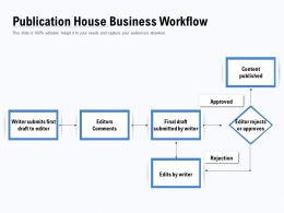Publication House Business Workflow