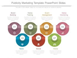 Publicity Marketing Template Powerpoint Slides