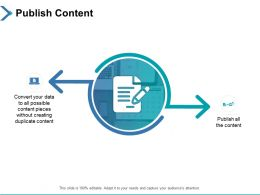 Publish Content Agenda Ppt Powerpoint Presentation Background Designs