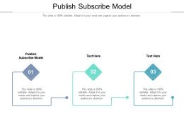 Publish Subscribe Model Ppt Powerpoint Presentation File Structure Cpb