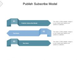 Publish Subscribe Model Ppt Powerpoint Presentation Icon Graphics Pictures Cpb