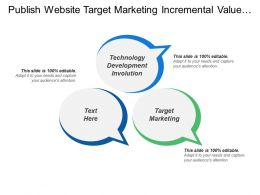 Publish Website Target Marketing Incremental Value Technology Development Involution