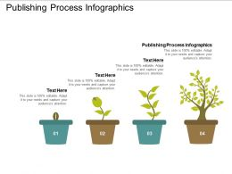 Publishing Process Infographics Ppt Powerpoint Presentation Summary Structure Cpb