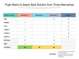 Pugh Matrix To Select Best Solution From Three Alternatives