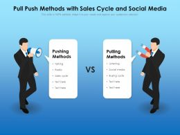 Pull Push Methods With Sales Cycle And Social Media