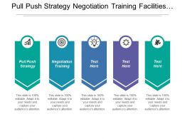 Pull Push Strategy Negotiation Training Facilities Management Leadership Approaches Cpb