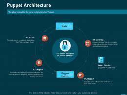 Puppet Architecture Puppet Solution For Configuration Management  Ppt Formats