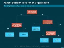 Puppet Decision Tree An Organisation Puppet Solution Configuration Management  Ppt Formats