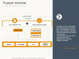 Puppet Module Configuration Management System And Tools With Puppet Ppt Powerpoint Presentation Ideas Microsoft