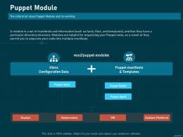 Puppet Module Puppet Solution For Configuration Management Ppt Information