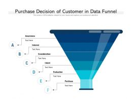 Purchase Decision Of Customer In Data Funnel