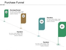 Purchase Funnel Ppt Powerpoint Presentation Inspiration Outfit Cpb
