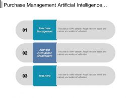 Purchase Management Artificial Intelligence Architecture Online Marketing Strategy Cpb