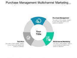 Purchase Management Multichannel Marketing Retail Management Operational Marketing Cpb