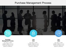 Purchase Management Process Ppt Powerpoint Presentation Summary Graphics Cpb