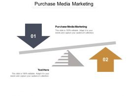 Purchase Media Marketing Ppt Powerpoint Presentation Icon Format Ideas Cpb