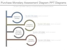 Purchase Monetary Assessment Diagram Ppt Diagrams