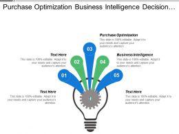 Purchase Optimization Business Intelligence Decision Making Leadership Management