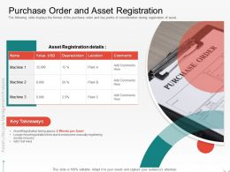 Purchase Order And Asset Registration In Books Ppt Powerpoint Presentation Gallery Infographic Template