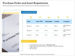 Purchase Order And Asset Registration Manually Ppt Powerpoint Presentation Designs