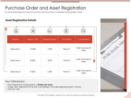 Purchase Order And Asset Registration Time Due Ppt Powerpoint Presentation Professional Picture