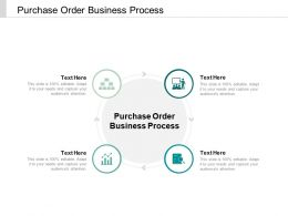 Purchase Order Business Process Ppt Powerpoint Presentation Inspiration Pictures Cpb