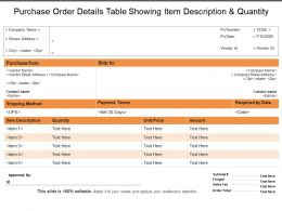 Purchase Order Details Table Showing Item Description And Quantity