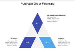 Purchase Order Financing Ppt Powerpoint Presentation File Pictures Cpb