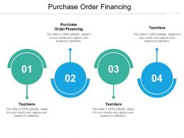 Purchase Order Financing Ppt Powerpoint Presentation Ideas Slideshow Cpb