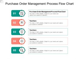 Purchase Order Management Process Flow Chart Ppt Powerpoint Presentation Icon Skills Cpb