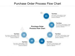 Purchase Order Process Flow Chart Ppt Powerpoint Presentation Professional Shapes Cpb
