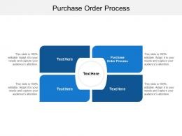 Purchase Order Process Ppt Powerpoint Presentation Pictures Slides Cpb