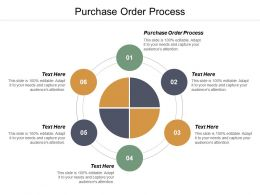 Purchase Order Process Ppt Powerpoint Presentation Slides Graphics Template Cpb