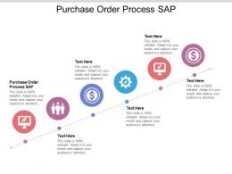 Purchase Order Process SAP Ppt Powerpoint Presentation Ideas Picture Cpb