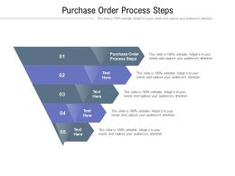 Purchase Order Process Steps Ppt Powerpoint Presentation Show Skills Cpb