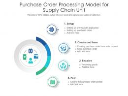Purchase Order Processing Model For Supply Chain Unit