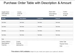 Purchase Order Table With Description And Amount
