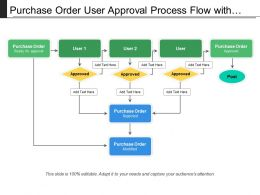 Purchase Order User Approval Process Flow With Icons