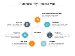 Purchase Pay Process Map Ppt Powerpoint Presentation Slides Example File Cpb