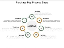 Purchase Pay Process Steps Ppt Powerpoint Presentation Show Background Designs Cpb