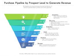 Purchase Pipeline By Prospect Lead To Generate Revenue