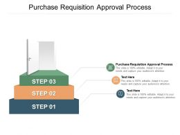 Purchase Requisition Approval Process Ppt Powerpoint Presentation Gallery Format Cpb