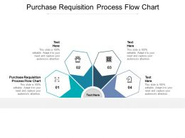 Purchase Requisition Process Flow Chart Ppt Powerpoint Presentation Model Slide Cpb