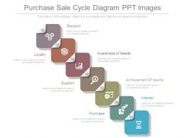 Purchase Sale Cycle Diagram Ppt Images