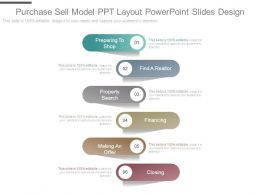 Purchase Sell Model Ppt Layout Powerpoint Slides Design